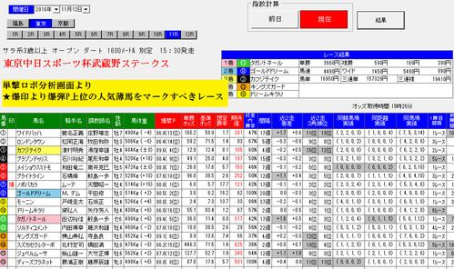 単撃ロボ1112武蔵野S分析画面