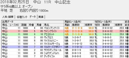 スピードブレイン2【馬齢】0225中山記念