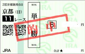 0215京都記念の決め穴軸単勝的中馬券