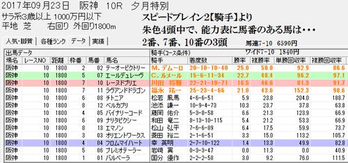 スピードブレイン2【騎手】0923阪神芝1800