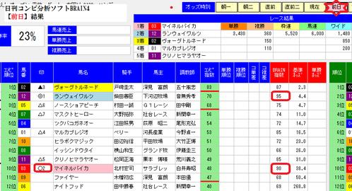 1026BRAIN4東京11R前日