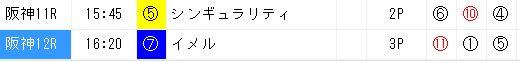 ジャッジメント1201阪神12R画面