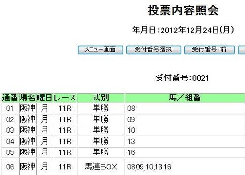 1224阪神11R阪神カップ投票内容