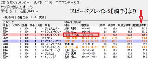 スピードブレイン2【騎手】0908エニフS複勝回収率