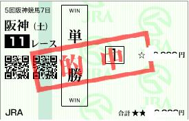 1221阪神11r決め単勝