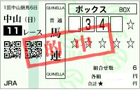 0117京成杯馬連ボックス期待値馬券