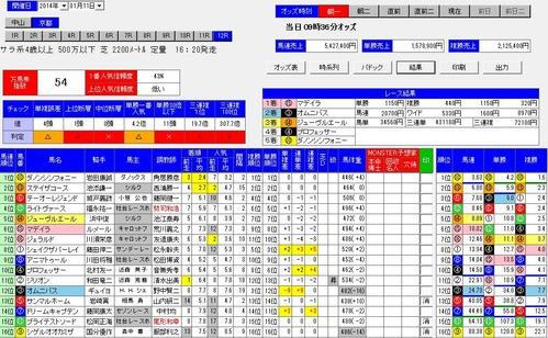 0111京都12rオッズ分析MonSTER朝一