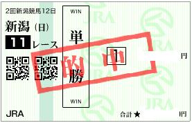 0903新潟記念決め単勝加重目