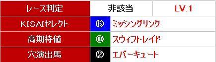 KISAI0714福島11R推奨3頭