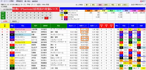 Phantom2活用レース0520京都11R分析画面