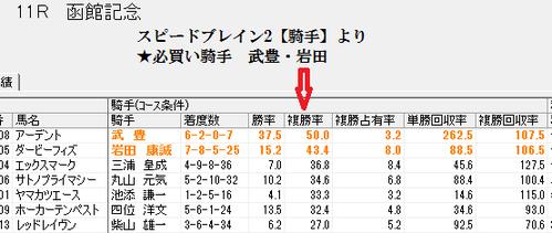 スピードブレイン2【騎手】0719函館記念