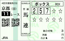 1009京都11R決め馬連ボックス