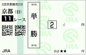 0201京都11R決めパドック単勝