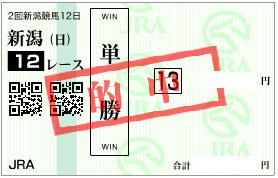 0904新潟12R必買い単勝的中馬券
