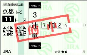 1014京都大賞典決め3連単的中baken