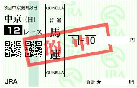 0723中京12Rパドック馬連加重馬券