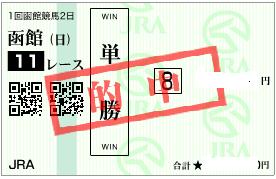 0618函館スプリント決め単勝