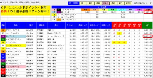 コンコルドホース特典1で0112フェアリーS3連単購入パターン