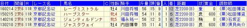 kyotokin1