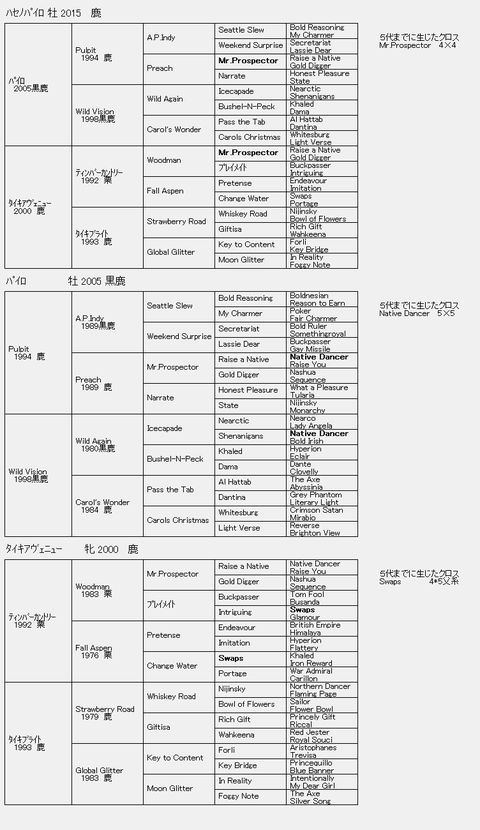 ハセノパイロ6代
