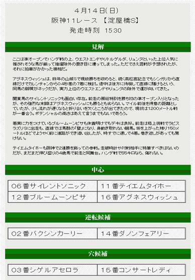 馬券トピックスの無料情報
