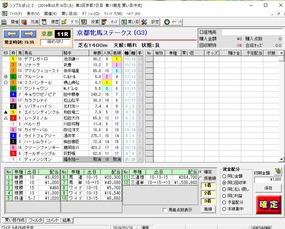 京都牝馬結果
