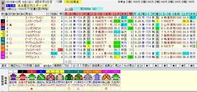名古屋日刊スポーツ杯予想