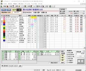 神戸新聞杯結果