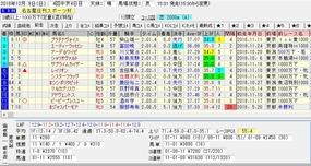 名古屋日刊スポーツ杯結果