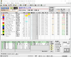 福島中央TV杯結果