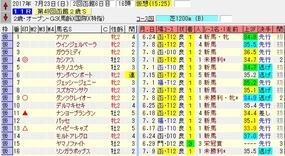 函館2歳出走馬名表