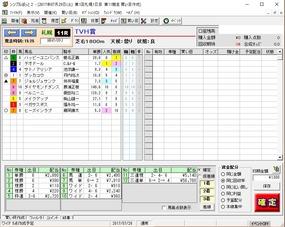 TVh賞結果