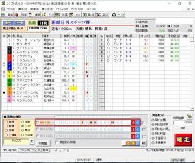 函館日刊スポーツ杯予想