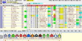 東京新聞杯出走馬名表