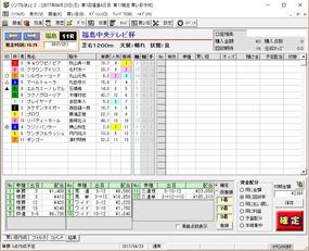 福島中央テレビ杯結果