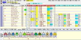 札幌2歳S出走馬名表
