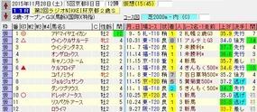 京都2歳出走馬名表