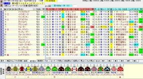 マイルCS出走馬名表