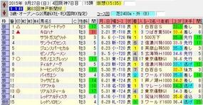 神戸出走馬名表
