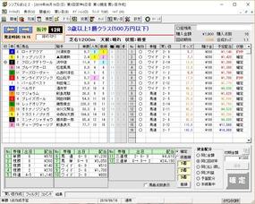 阪神12R結果