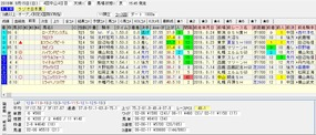 ラジオ日本結果