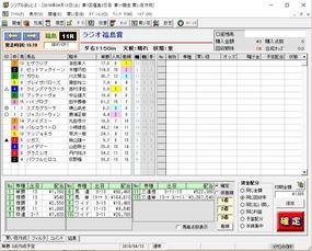 ラジオ福島賞結果