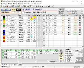 中山12R結果