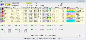 BSN賞結果