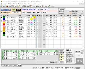福島牝馬S結果