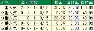 b014d3f5.jpg