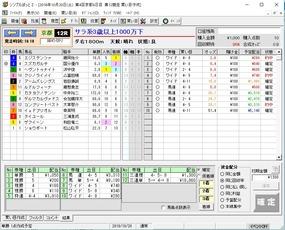 京都12結果