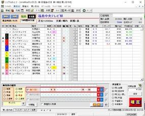 福島中央TV杯予想