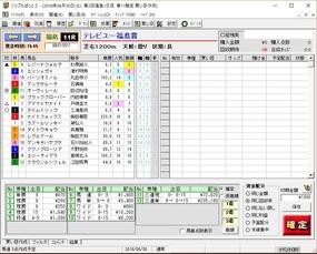 テレビュー福島賞結果