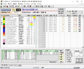 日経賞結果